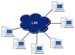 LAN and IT network solutions